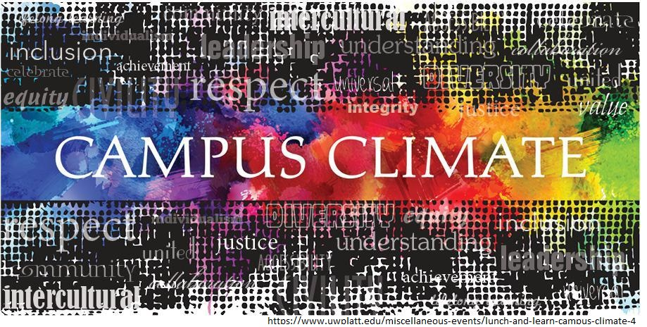 Climate, Academic, and Health Outcomes for Queer- and Trans-Spectrum Students