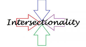Investigating the Intersections of Sexual and Racial Identities